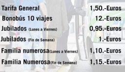 tabla precios bus